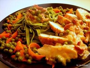 Filet z kurczaka w sosie kurkowym