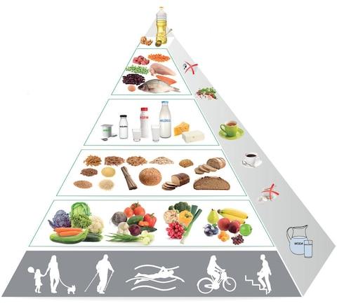Dzień drugi: Zdrowie na talerzu